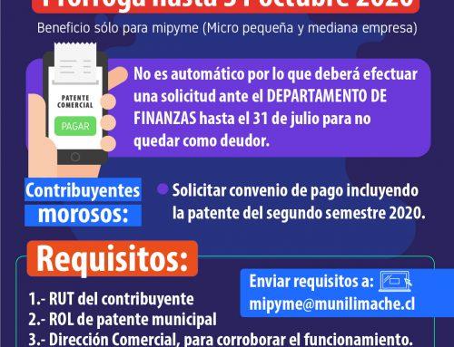 Prórroga pago de patentes comerciales