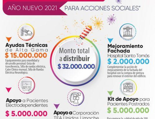 Municipio de Limache define redistribución de los fondos de la tradicional fiesta de fin de año.